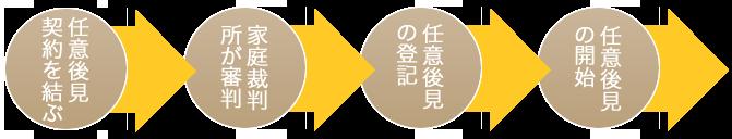 im_flow02